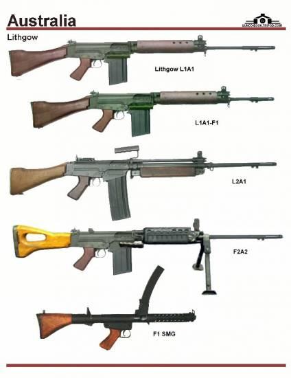 L1a1 Self-loading Rifle | Project Gutenberg Self-Publishing