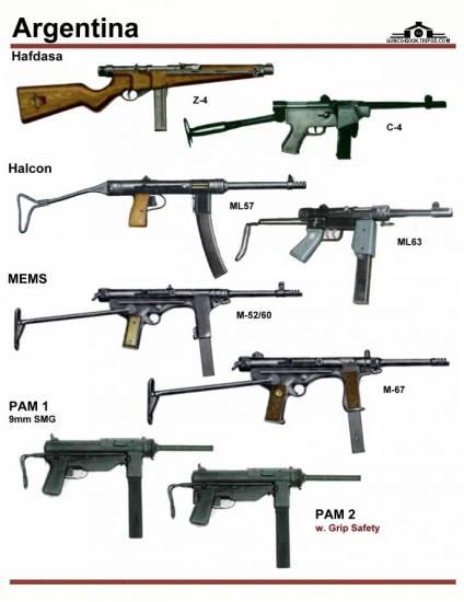 fabricaciones militares