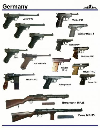 Германия: Luger P06, Luger P08, Walther P-38, ...
