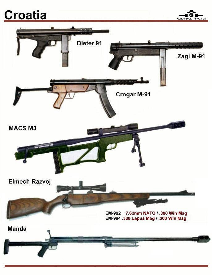 Хорватия: Dleter M 91, Zagi M-91, Crogar M-91,