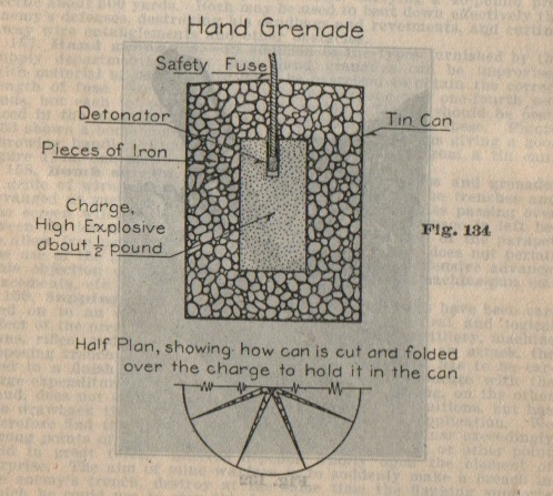 Improvised grenades WWI