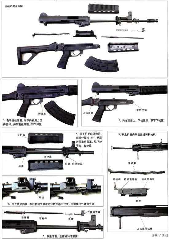QBZ-03 / Type 03 основные компоненты