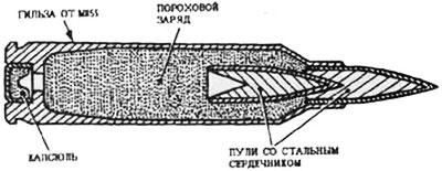 дуплексный патрон, применявшийся в Colt ACR