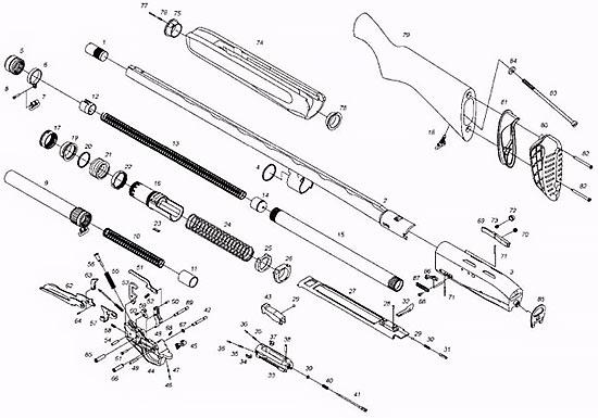 Схема устройства ружья МР-155: