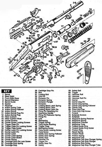 Устройство Remington model 11