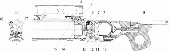 ГП-25 устройство гранатомета