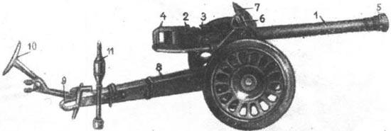 «Puppchen» устройство гранатомета