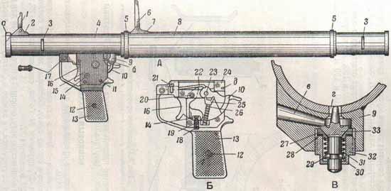 РПГ-2 устройство гранатомета
