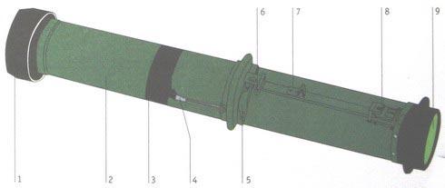 RPG-75 в походном положении: 1 — колпак; 2 — труба; 3 — резиновый бандаж; 4 — прицел; 5 предохранитель; б — шплинт; 7 — спусковая тяга с выступом; 8 — пластинка с ударником; 9 — сопло.
