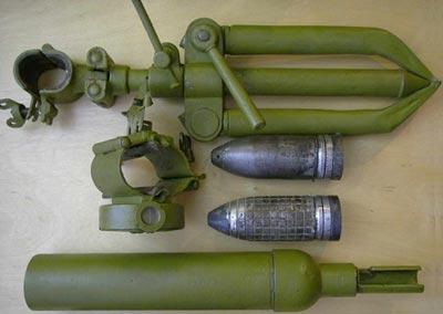 составляющие гранатомета Дьяконова