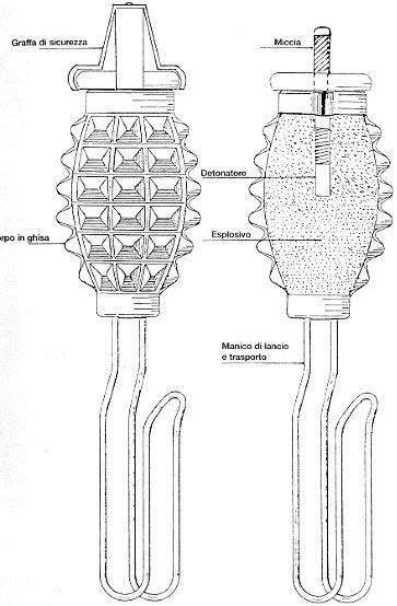 Shwehrhandgranate с рукояткой