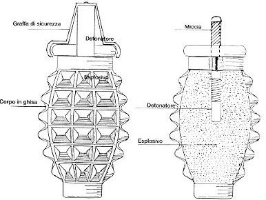 Shwehrhandgranate без рукоятки