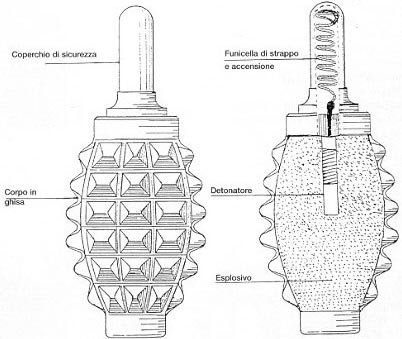 Schwerhandgranate с терочным запалом