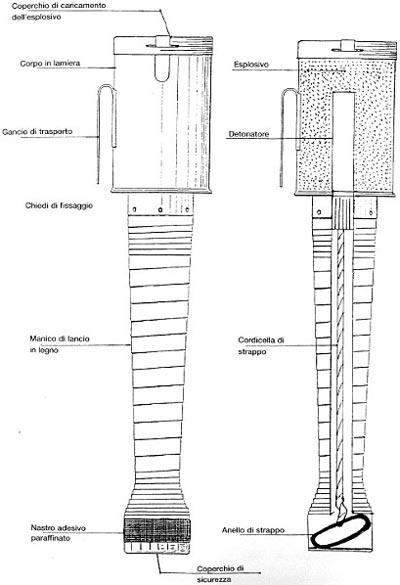 модификация Stielhandgranate 2-го типа