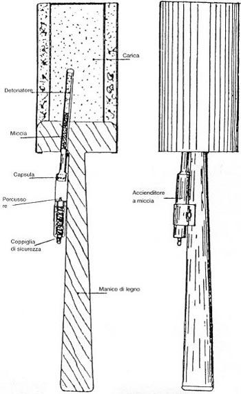 Stielhandgranate упрощенного типа