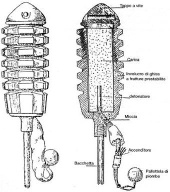 Zeitzundergewehrhandgranate M 15