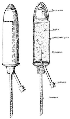 Zeitzundergewehrhandgranate M 16