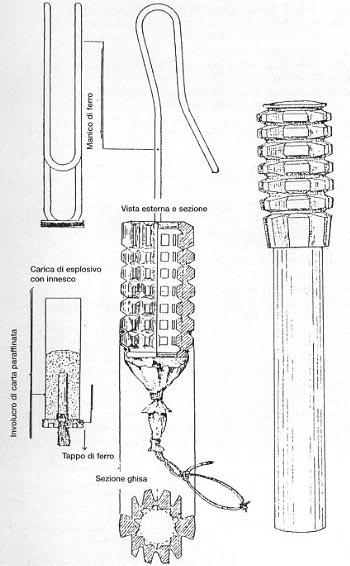 Zeitzünderhandgranate с различными рукоятками