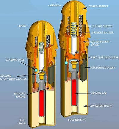 взрыватель Gewehrgranate M.14 в разрезе