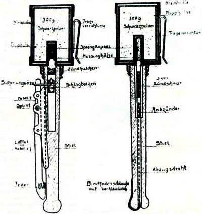 Stielhandgranate 15 (справа) Stielhandgranate 15 Poppenbergsches System (слева)