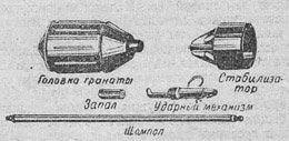 ВПГС-41 основные составляющие