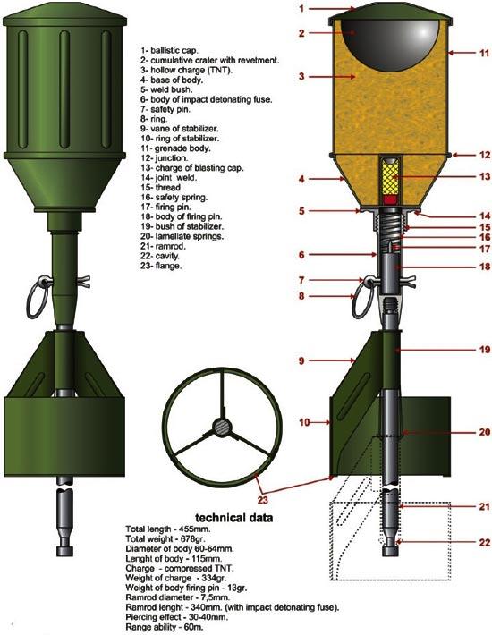 устройство ВПГС-41