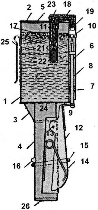устройство химической гранаты образца 1917 года
