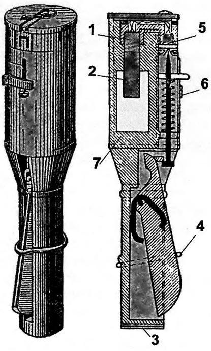 устройство зажигательной (термитной) гранаты образца 1917 года