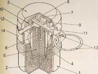 устройство RG-34 1. корпус; 2. заряд ВВ; 3. крышка корпуса; 4. подвижный стакан; 5. дополнительный детонатор; 6. детонатор; 7. колпачок ударного механизма; 8. накольник колпачка; 9. контрпредохранительная пружина; 10. колпачок стакана; 11. предохранительная вилка; 12. предохранительный засов; 13. поворотная защелка с кольцом; 14. стальная лента.