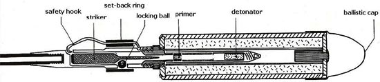 устройство гранаты