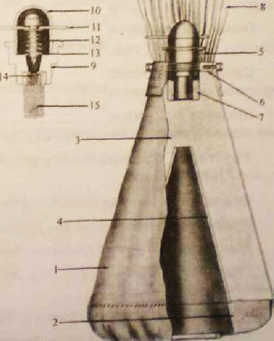 устройство Type 3 1. матерчатый чехол; 2. деревянное основание; 3. заряд ВВ; 4. облицовка воронки; 5. взрыватель; 6. кольцо; 7. дополнительный детонатор; 8. стабилизатор; 9. корпус взрывателя; 10. предохранительный колпачок; 11. предохранительная чека; 12. ударник; 13. контрпредохранительная пружина; 14. капсюль-воспламенитель; 15. капсюль-детонатор.