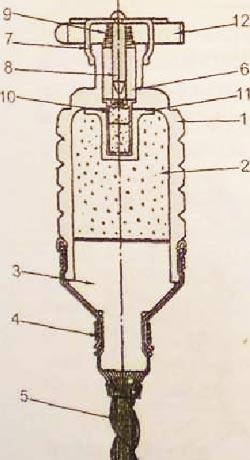 устройство гранаты Type 87 1. корпус гранаты; 2. заряд ВВ; 3. чугунная пробка; 4. жестяная обойма; 5. хвост-стабилизатор; 6. направляющая накольника; 7. ударный колпачок; 8. накольник; 9. контрпредохранительная пружина; 10. капсюль-детонатор; 11. стакан капсюля-детонатора; 12. предохранительная чека.