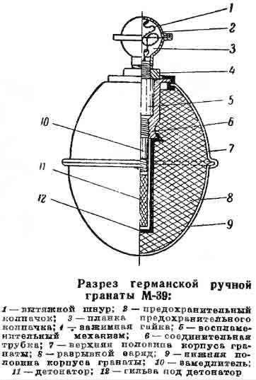устройство гранаты Eihandgranaten 39 (М-39)