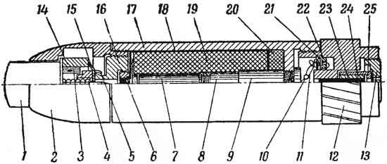 устройство GewehrSprenggranate 30 1 - наконечник (папироса) с жалом; 2 - корпус головного взрывателя; 3 - спиральная пластинчатая пружина; 4 - предохранительная пружина; 5 - опорная шайба; 6 - капсюль-детонатор; 7 - детонатор; 8 - замедлитель; 9 - гильза с терочным воспламенительным составом; 10 - терка; 11 - вытяжной шнур; 12 - корпус донного взрывателя; 13 - донная пробка с отверстием; 14 - инерционное кольцо; 15 - жесткий предохранитель с лапками; 16 - поддон; 17 - корпус гранаты; 18 - бумажный футляр для шашки ВВ; 19 - шашка BB; 20 - прокладка из губчатого каучука; 21 - пружинное кольцо; 22 - опорное кольцо с отверстиями для вытяжного шнура; 23 - горючий состав; 24 - стаканчик о горючим составом; 25 – стаканчик.