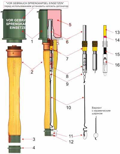 устройство Stielhandgranaten 24 1 – корпус, 2 – рукоятка гранаты, 3 – резьбовой переходник, 4 – колпачок, 5 – заряд ВВ, 6 – капсюль детонатор, 7 – переходная резьбовая втулка запала, 8 – терочный запал, 9 – проволочная петля, 10 – керамическое кольцо, 11 – шнур, 12 – пружина колпачка, 13 – бризантное ВВ, 14 – гремучая ртуть, 15 – дистанционный состав, 16 – терочный механизм.