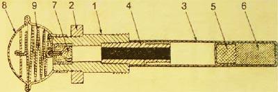 устройство запала 1. корпус запала; 2. гайка корпуса; 3. капсюль-детонатор; 4. втулка с пороховым замедлителем; 5. капсюль-воспламенитель; 6. детонатор; 7. терочный состав; 8. колпачок запала; 9. шнурок.