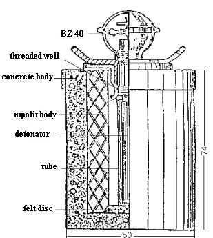 устройство Volkshandgranate 45