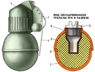 устройство РГН 1 - нижняя полусфера; 2 - взрывчатая смесь; 3 - верхняя полусфера; 4 - стакан; 5 - пробка; 6 - ударно-дистанционный запал; 7 - кольцо; 8 - рычаг.
