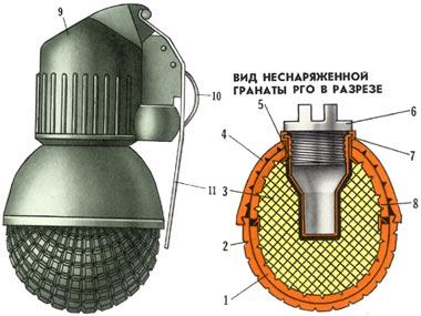 устройство РГО 1 - нижняя внутренняя полусфера; 2 - нижняя наружная полусфера; 3 - взрывчатая смесь; 4 - верхняя наружная полусфера; 5 - стакан; 6 - пробка; 7 - манжета; 8 - верхняя внутренняя полусфера; 9 - ударно-дистанционный запал; 10 - кольцо; 11 - рычаг.