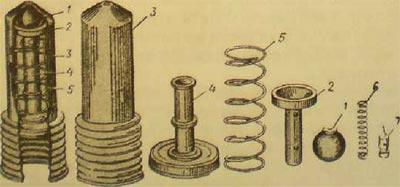 Ударный механизм: 1. инерционный грузик; 2. корпус ударника; 3. корпус ударного механизма; 4. трубка с фланцем; 5. контрпредохранительная пружина; 6. боевая пружина; 7. ударник.