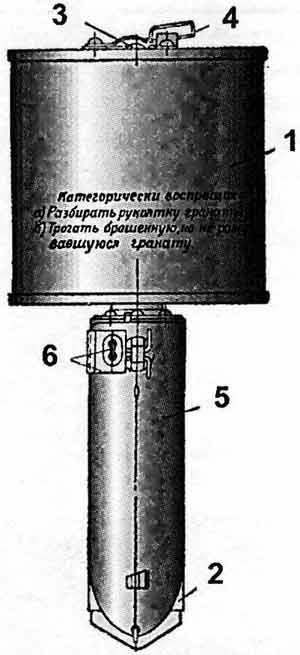 РПГ-40 1 - корпус гранаты; 2 - рукоятка ударного действия; 3 - запал; 4 - задвижка запала; 5 - предохранительная планка; 6 - предохранительный шплинт с флажком.