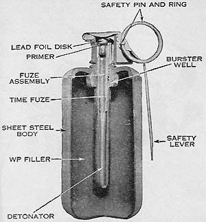 устройство M15