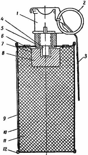 устройство M16 1- остов запала, 2 – предохранительный шплинт с кольцом, 3 – спусковой рычаг запала, 4 – капсюль-воспламенитель, 5 – втулка, 6 – крышка корпуса, 7 – тонкостенная вторая крышка, 8 – шашка воспламенительного состава, 9 – липкая лента, 10 – корпус гранаты, 11 – дымообразующий состав, 12 – нижняя крышка корпуса (дно корпуса).
