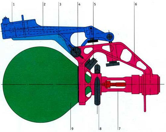 Насадочное метательное приспособление с гранатой RAW: 1 - насадка; 2 - газовый провод; 3 - переднее плечо приспособления; 4 - рычаг переключателя газового клапана; 5 - механизм ударника; 6 - заднее плечо приспособления; 7 - вращающееся пусковое приспособление; 8 -узел профилированных сопел; 9 - граната RAW