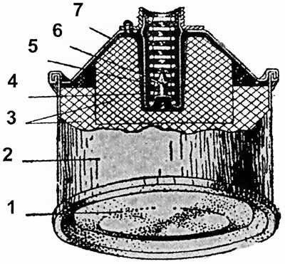 Корпус РПГ-43 1 - дно корпуса; 2 - разрывной заряд; 3 - стаканчик; 4 -предохранительная пружина; 5 - жало; 6 - крышка корпуса; 7 - трубка крышки с наружной резьбой.
