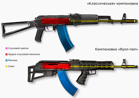 http://weaponland.ru/images/news/15/Teper_specnaz.jpg