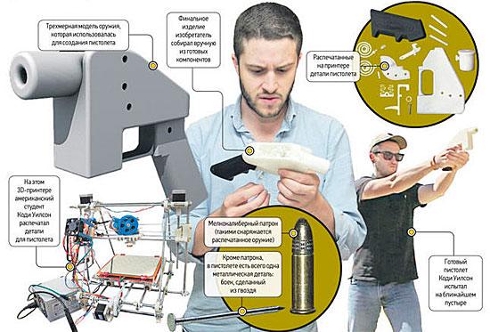 Софт предотвратит 3D-печать оружия?