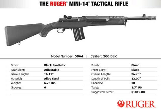 Ruger Mini-14 Tactical Rifle in 300 AAC Blackout