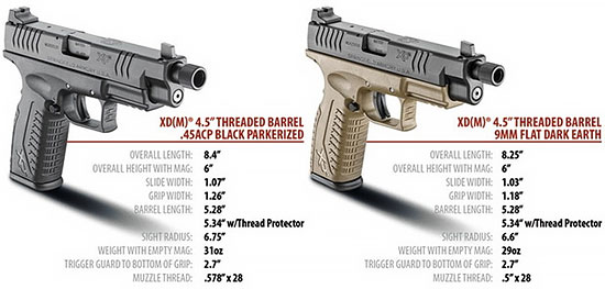 Springfield XD(M) Threaded