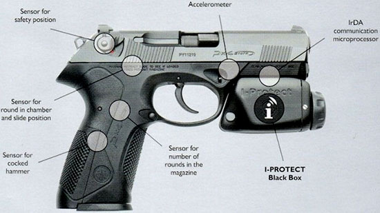 Beretta i-Protect